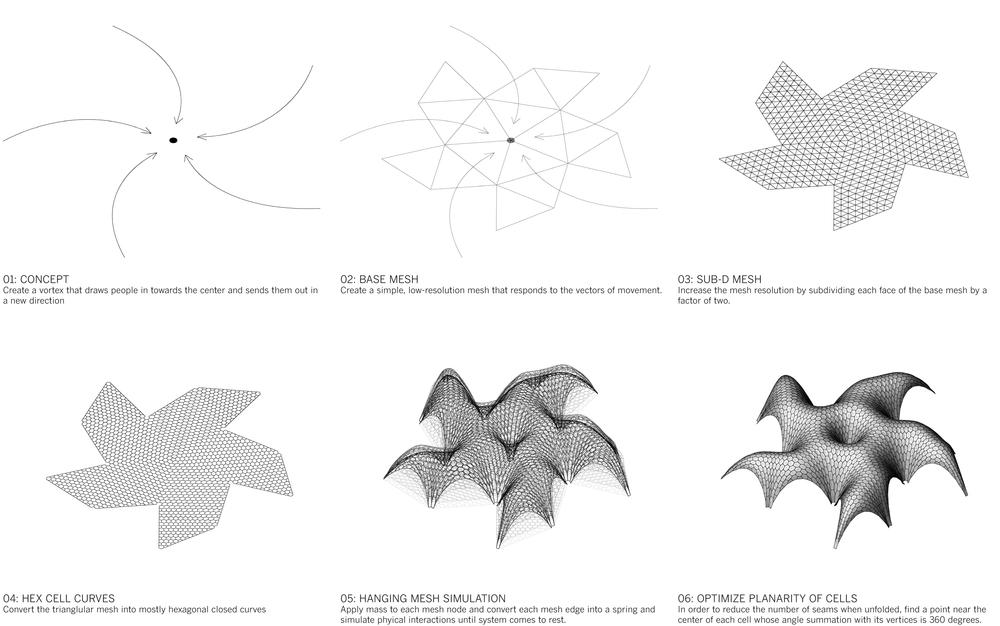 ShellStar_Diagrams 1
