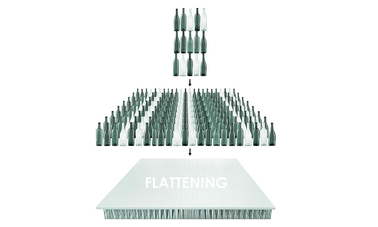 08_Bacardi Flattening Strategy